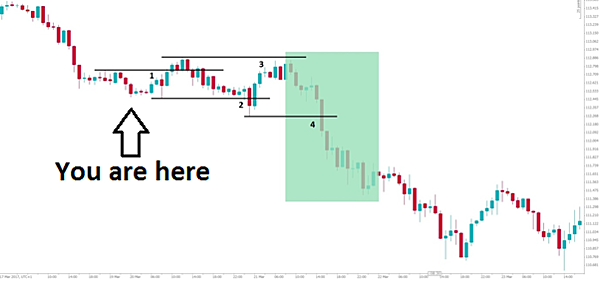 breakout-trade-example