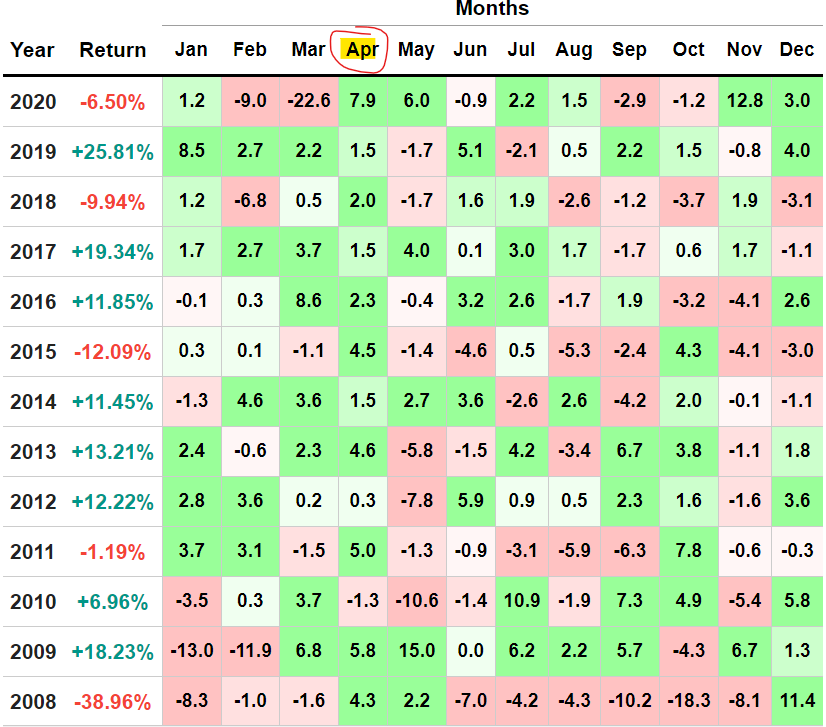 monthly returns global infrastructure