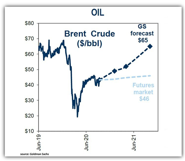 goldman oil forecast