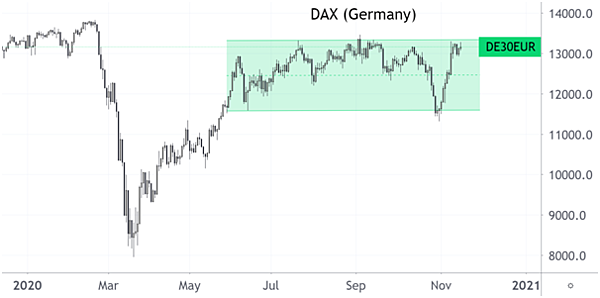 germany-dax-chart