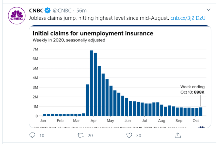 initial claims oct_tweet