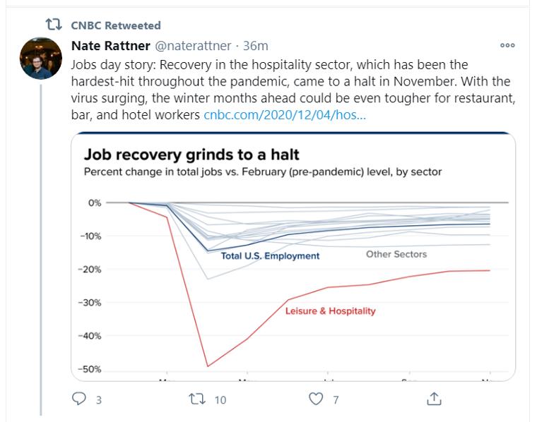 job recovery