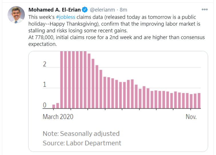 jobless claims  tweet