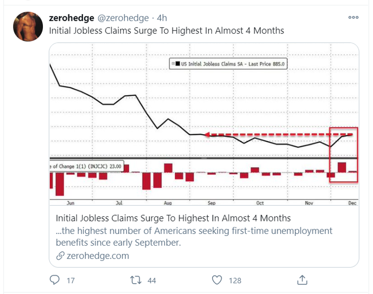 jobless clains tweet