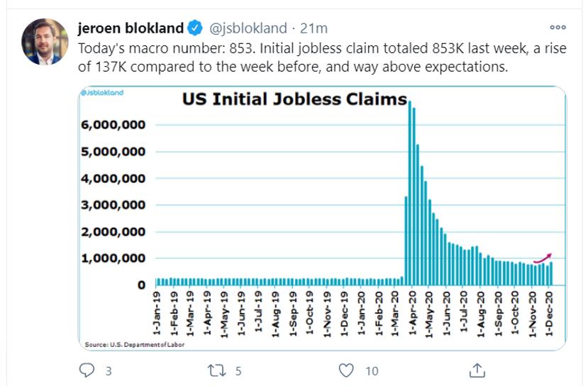macro_unemployment_tweet