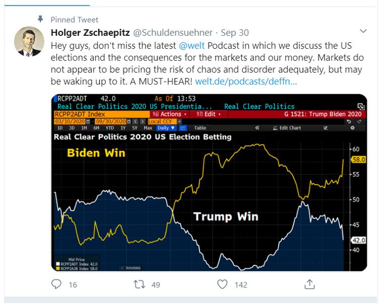 odds_tweet
