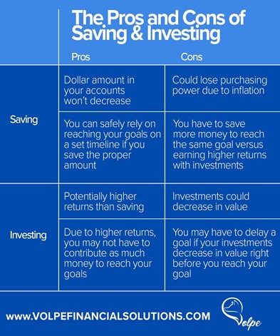 pros and cons of saving and investing