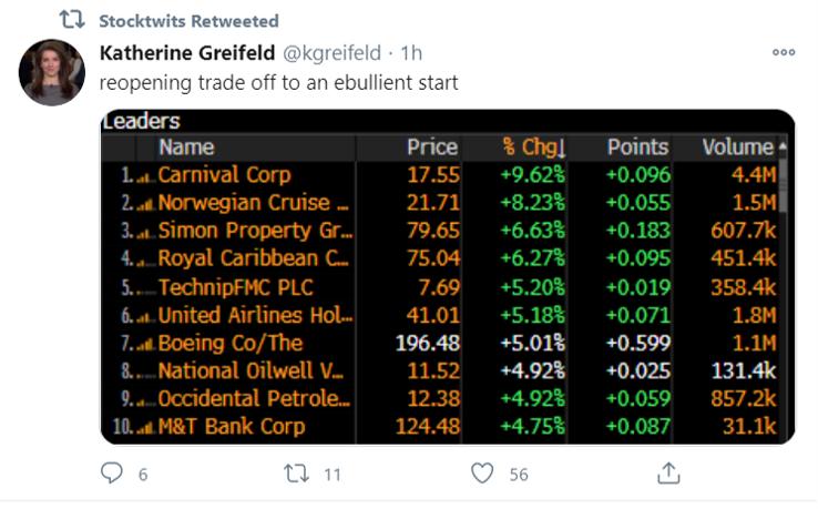reopening trade off_tweet