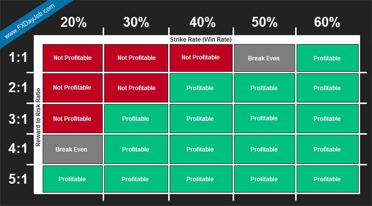 reward-to-risk-infographic