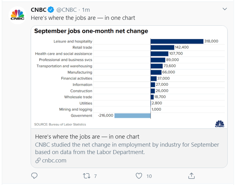 sept jobs change_tweet