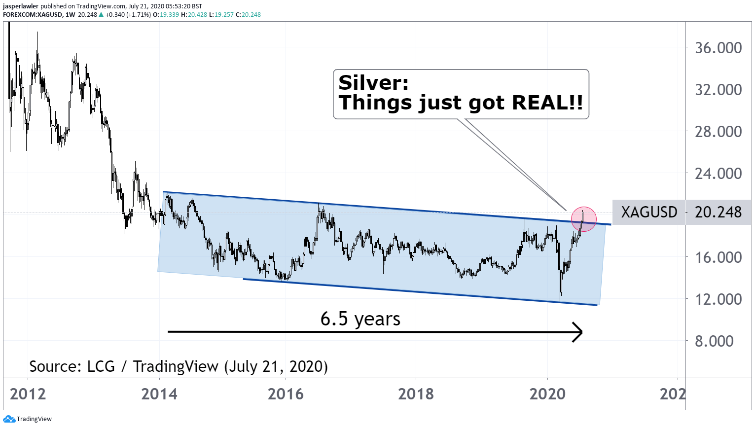 silver2