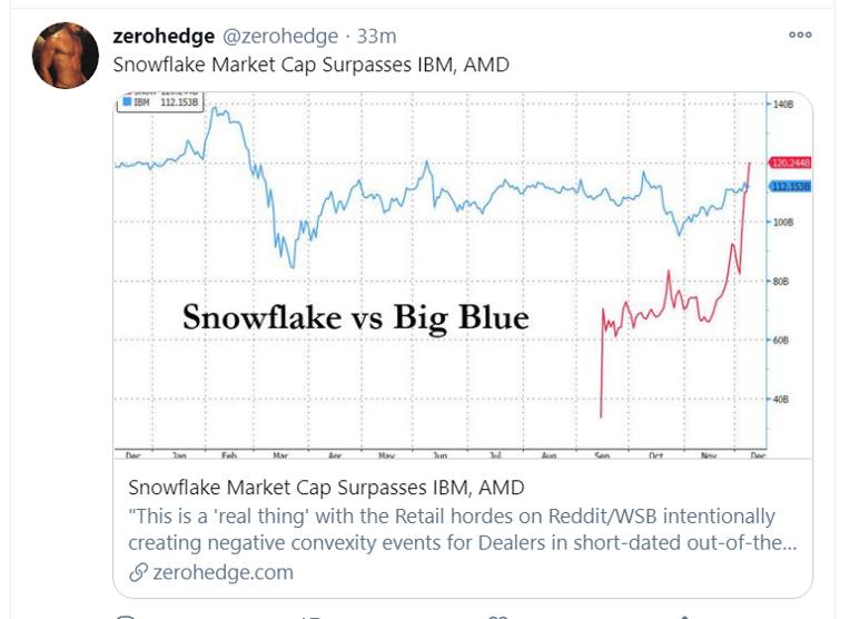 snowflake_big blue_tweet