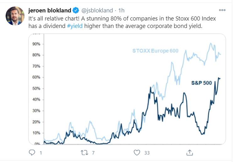 stoxx 600 tweet
