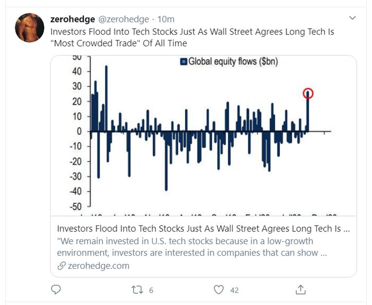 tech flows tweet