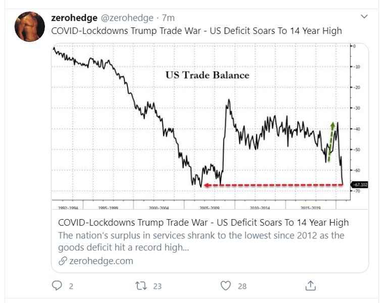 trade balance_tweet
