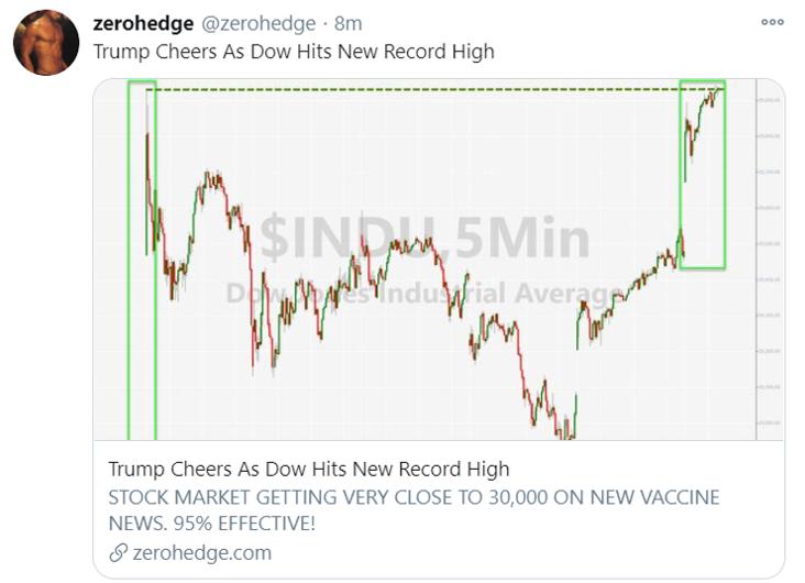 trump cheers dow record high_tweet