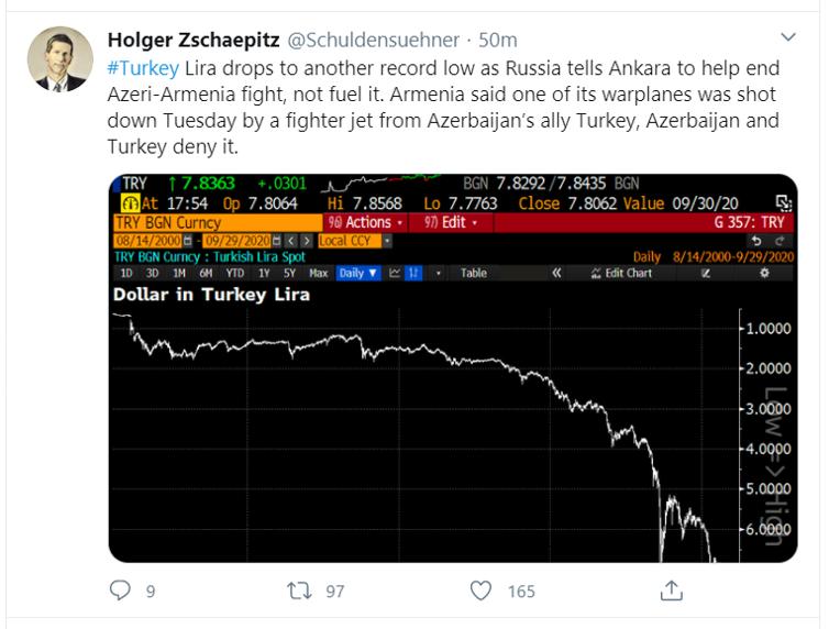 turkish lira_tweet