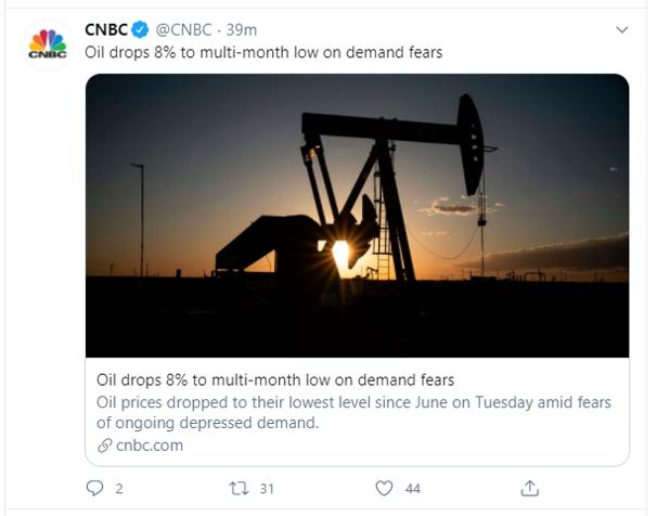 tweet_oil