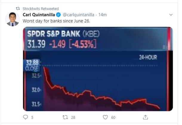 tweet_us banks