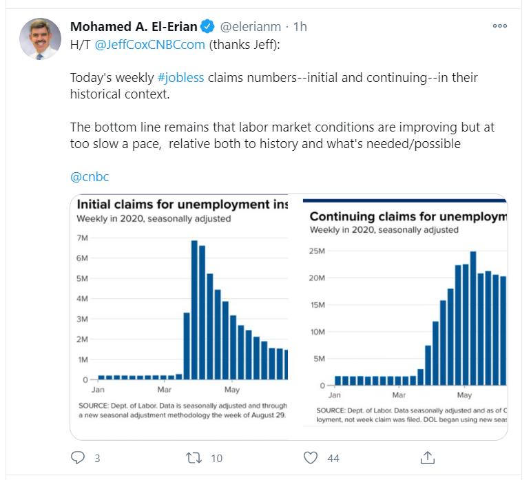 unemployment tweet