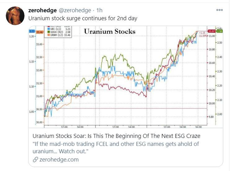 uranium_zero hedge_tweet