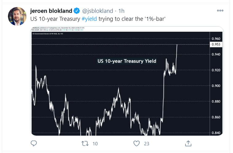 us 10y yield_tweet