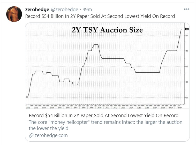 us 2y auction tweet
