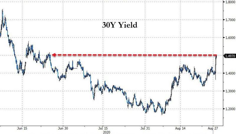 us 30y yield-1