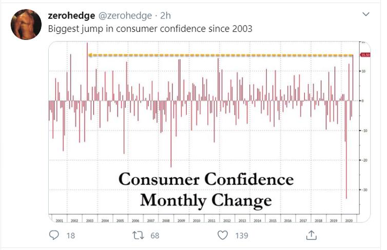 us cons confidence_tweet