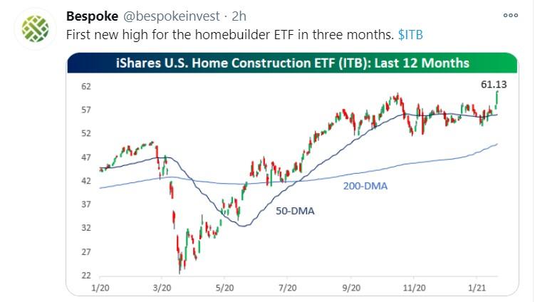 us home construction_tweet