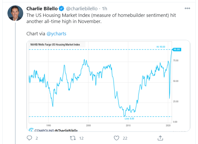 us housing_tweet