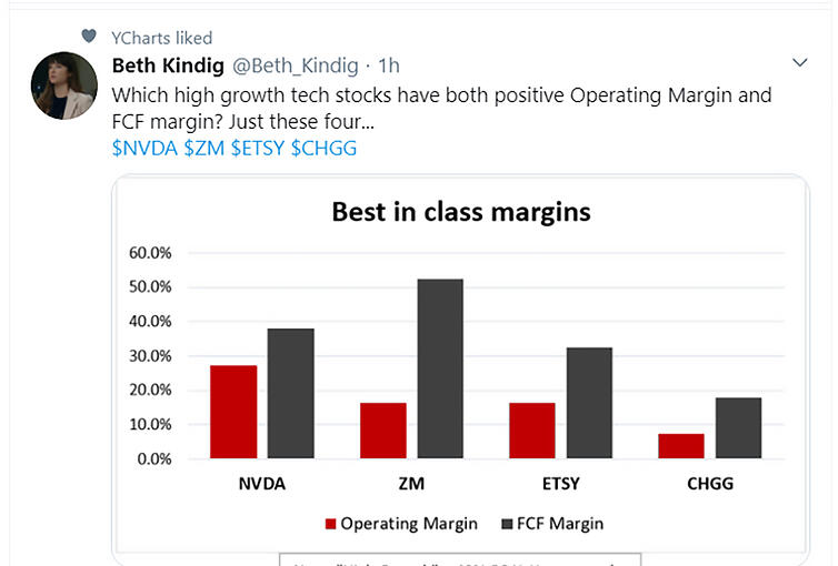 us margins tweet