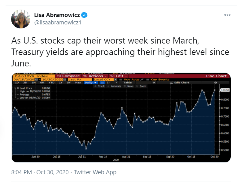 us treasury tweet