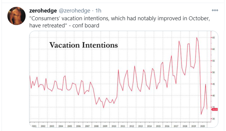 vacation intentions_tweet