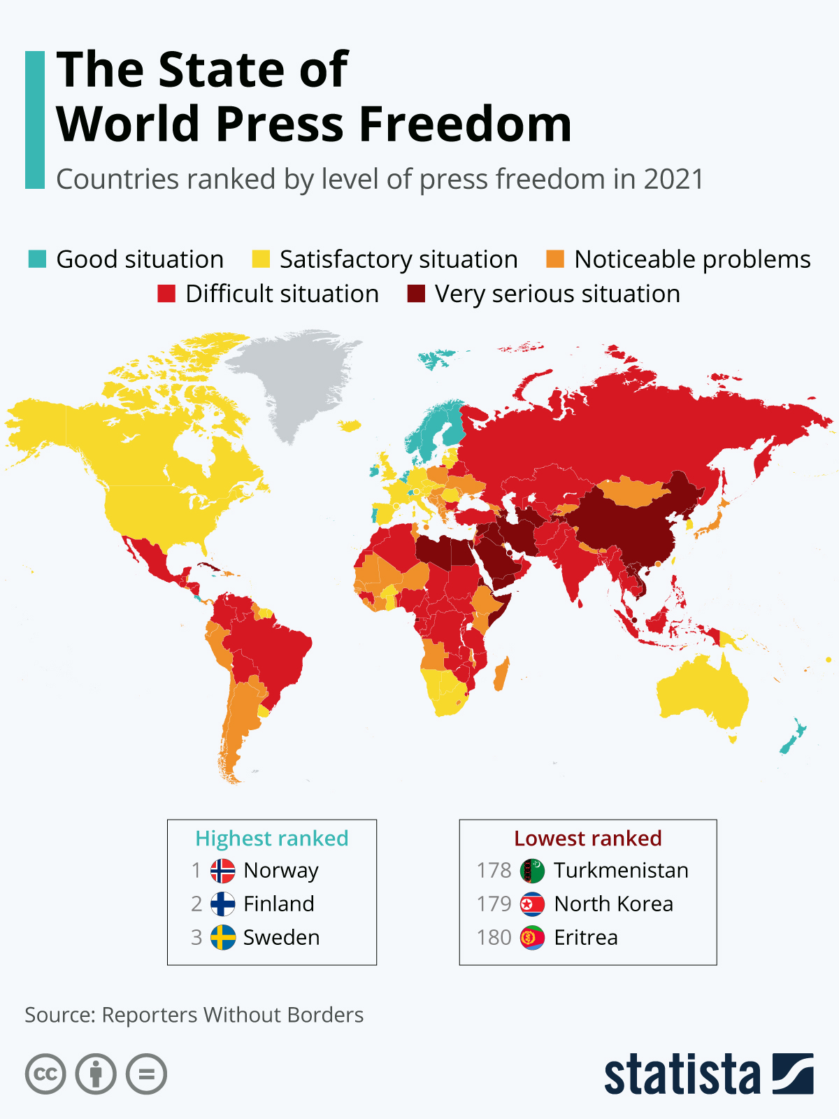 State of World Press Freedom
