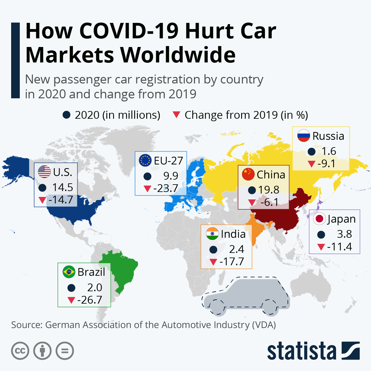 Covid-19 and the car marker worldwide