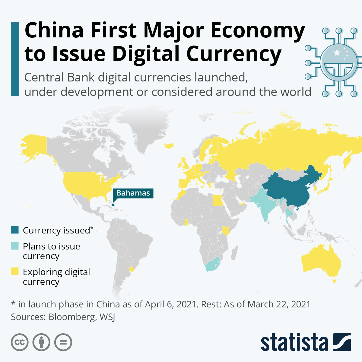 China is the first major economy to issue its own digital currency