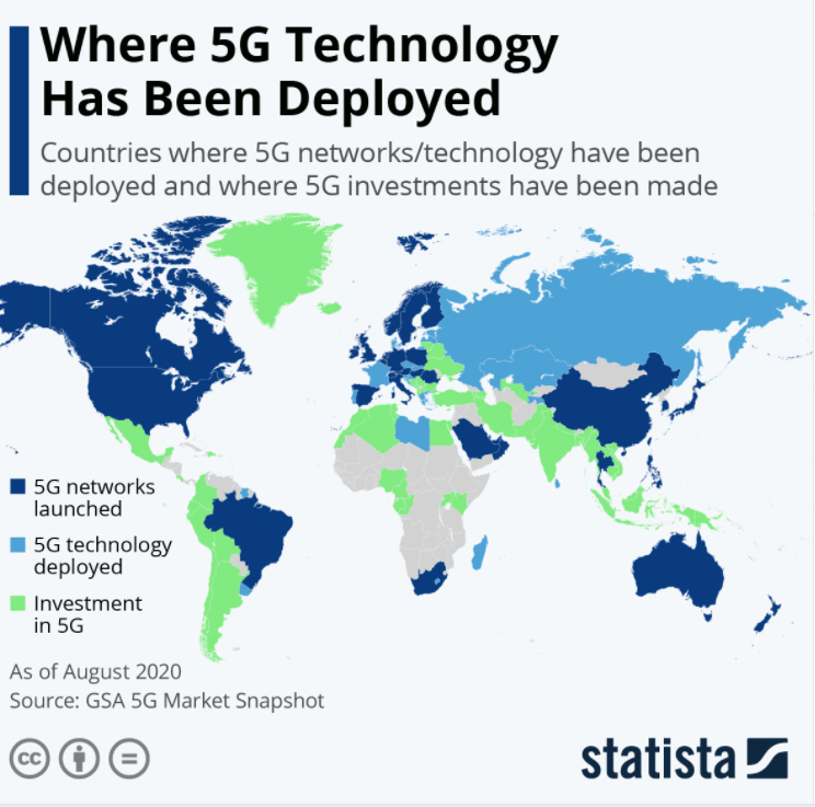 5G deployment around the world