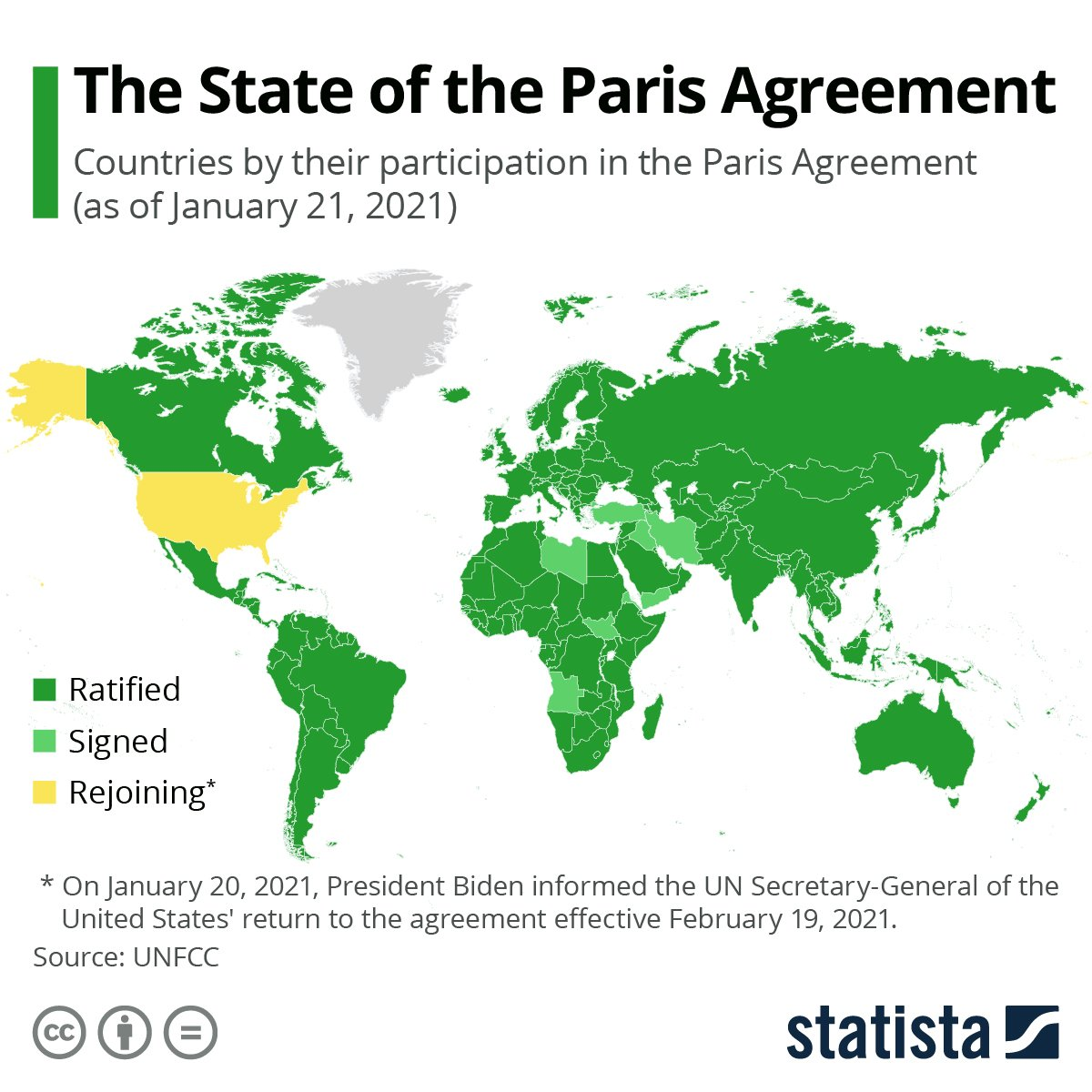 the Paris agreement - which countries are in?