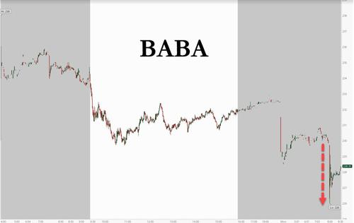 BABA stock dips after CCP orders Jack Ma divests media holdings