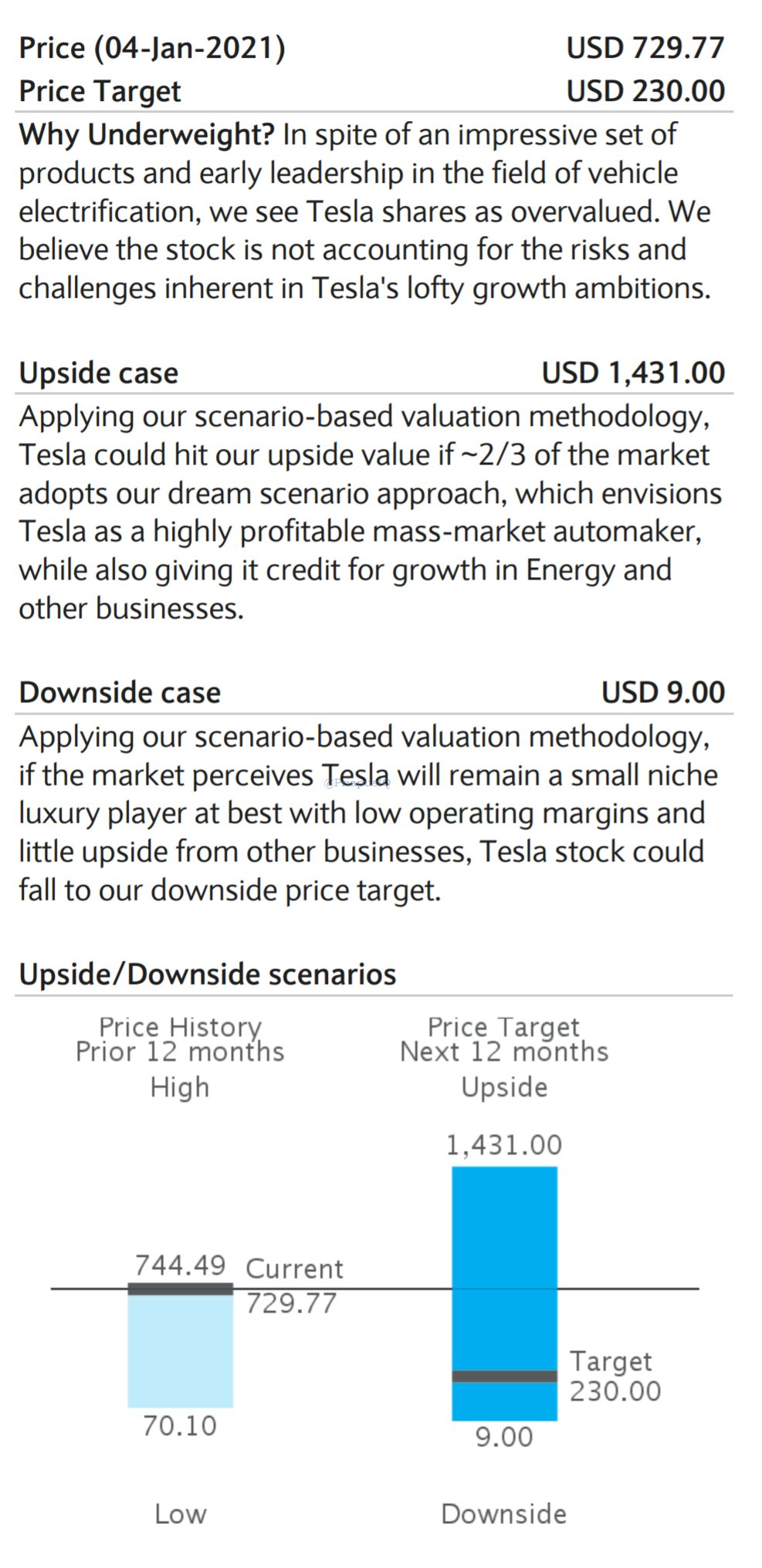Barclays have a $1431 price target for $TSLA (and another one for... $9)