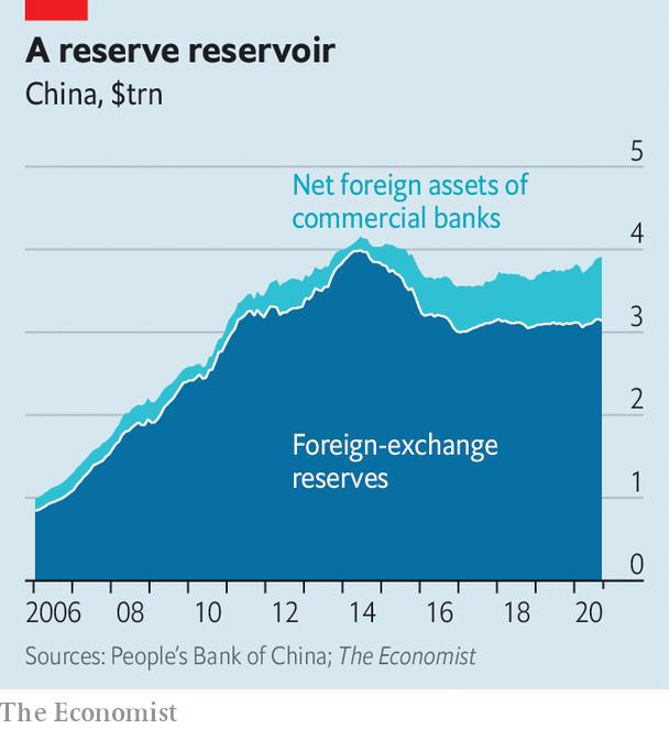 Secret China FX intervention ?