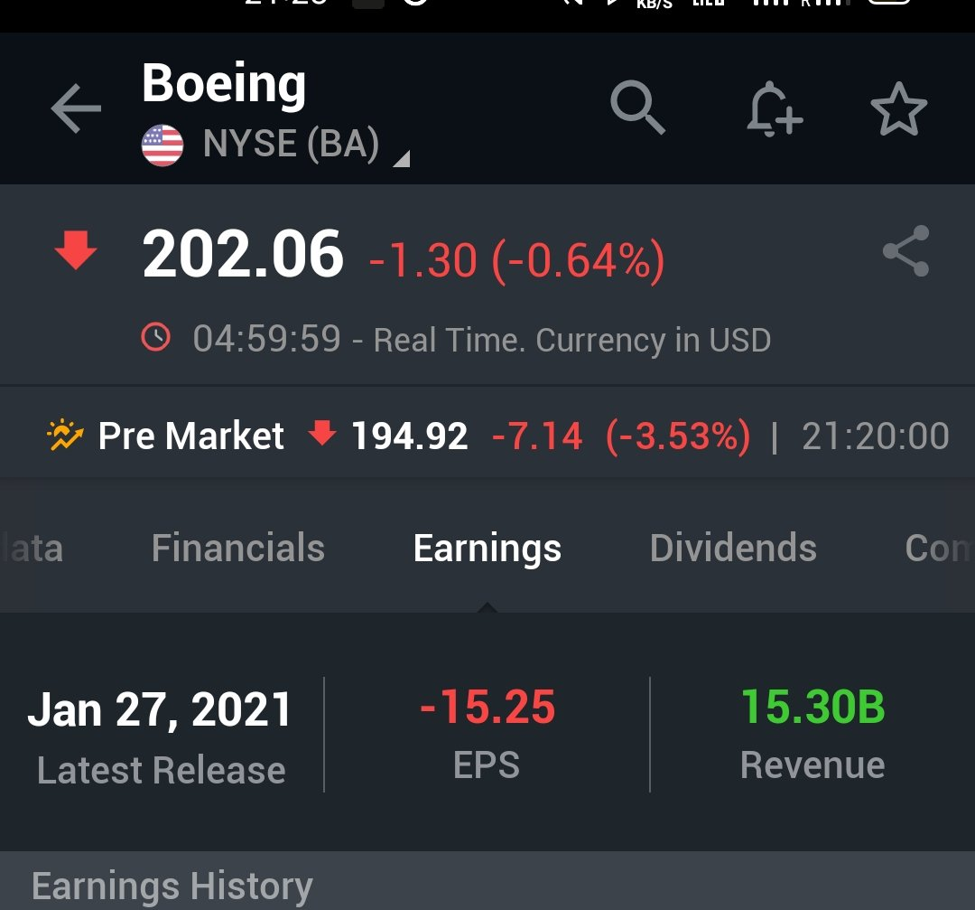 Boeing shines with a negative $15.25 EPS