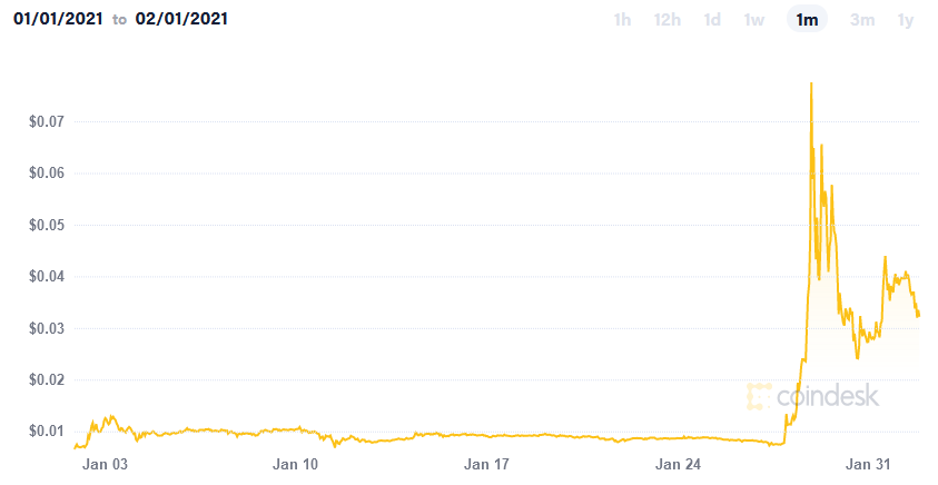 The rise and fall of the Dogecoin