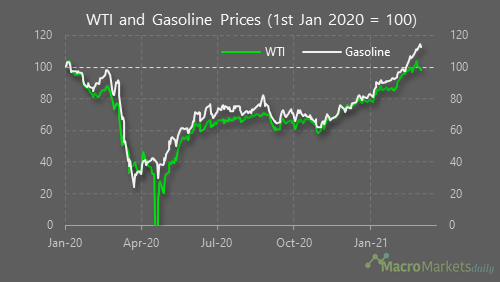 Oil and Gasoline prices on the rise