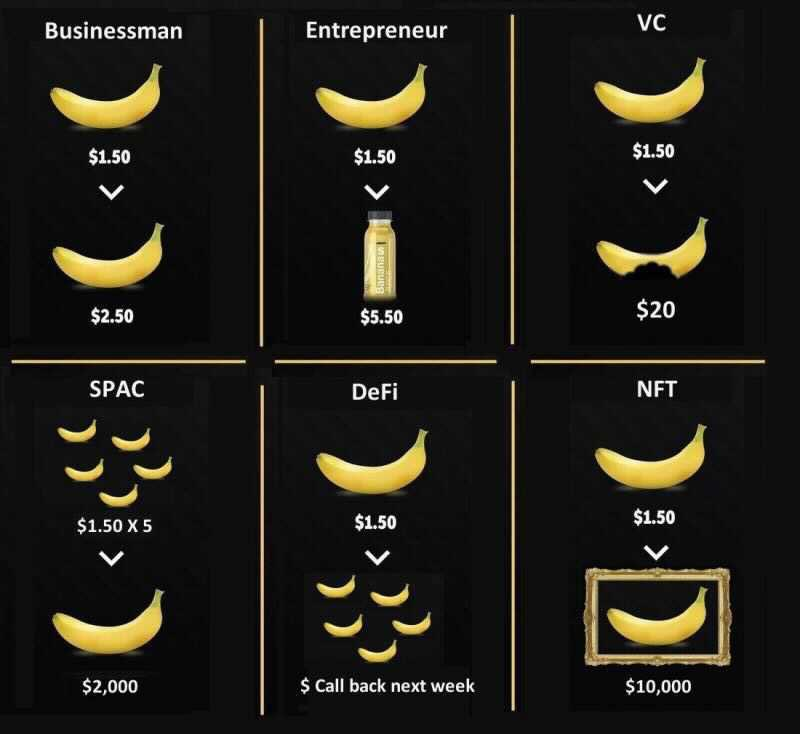 Our finance world summarized with bananas