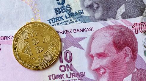 Bitcoin Momentum