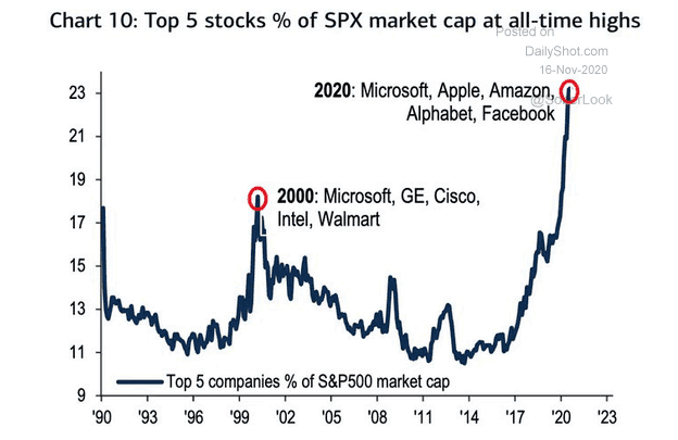index s&p 500 stocks