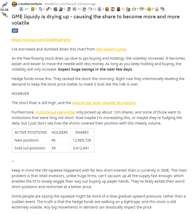 #WSB top thread on $GME says liquidity crunch explains price drop, u/tombos21 recommends holding