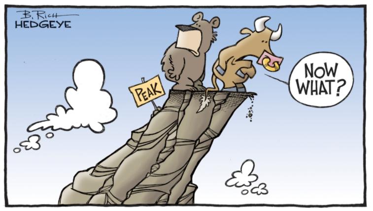 S&P 500 near record high